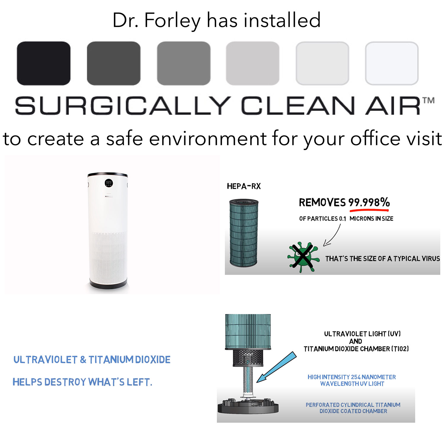 Dr. Forley has installed Surgically Clean AIR to create a safe environment for your office visit